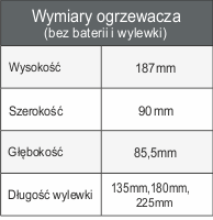 Tabela z wymiarami podgrzewacza nadumywalkowego podgrzewacza Dafi z baterią metalową