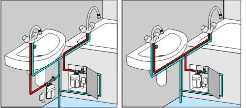 Jak zamontować ogrzewacz Dafi pod umywalką